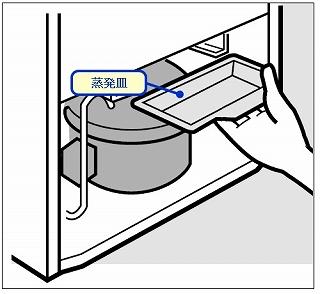 水 漏れ から 冷蔵庫