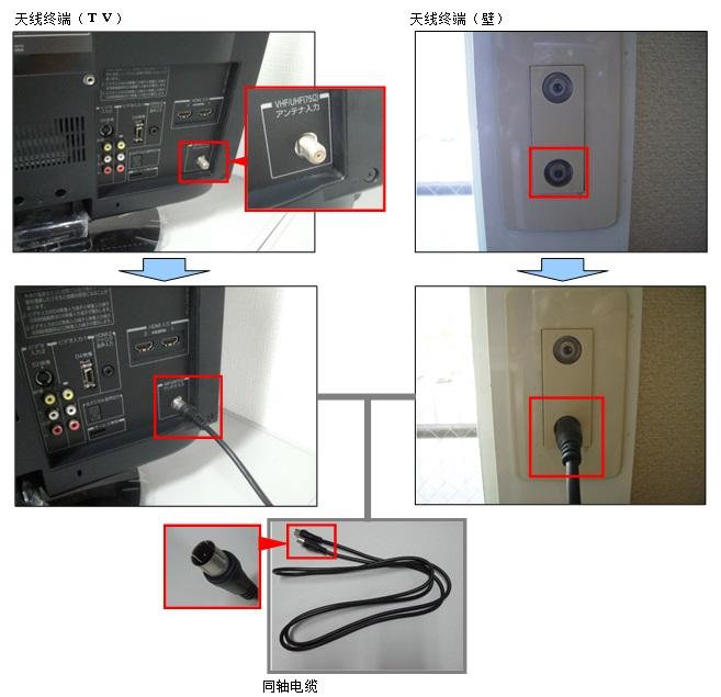 液晶电视(地面数字调谐器内置)时,用同轴电缆将墙壁与电视之间进行连接。