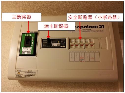 安全电闸会有1,2个跳闸的情况,请确认